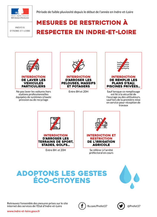 Restriction d'eau en Indre-et-Loire